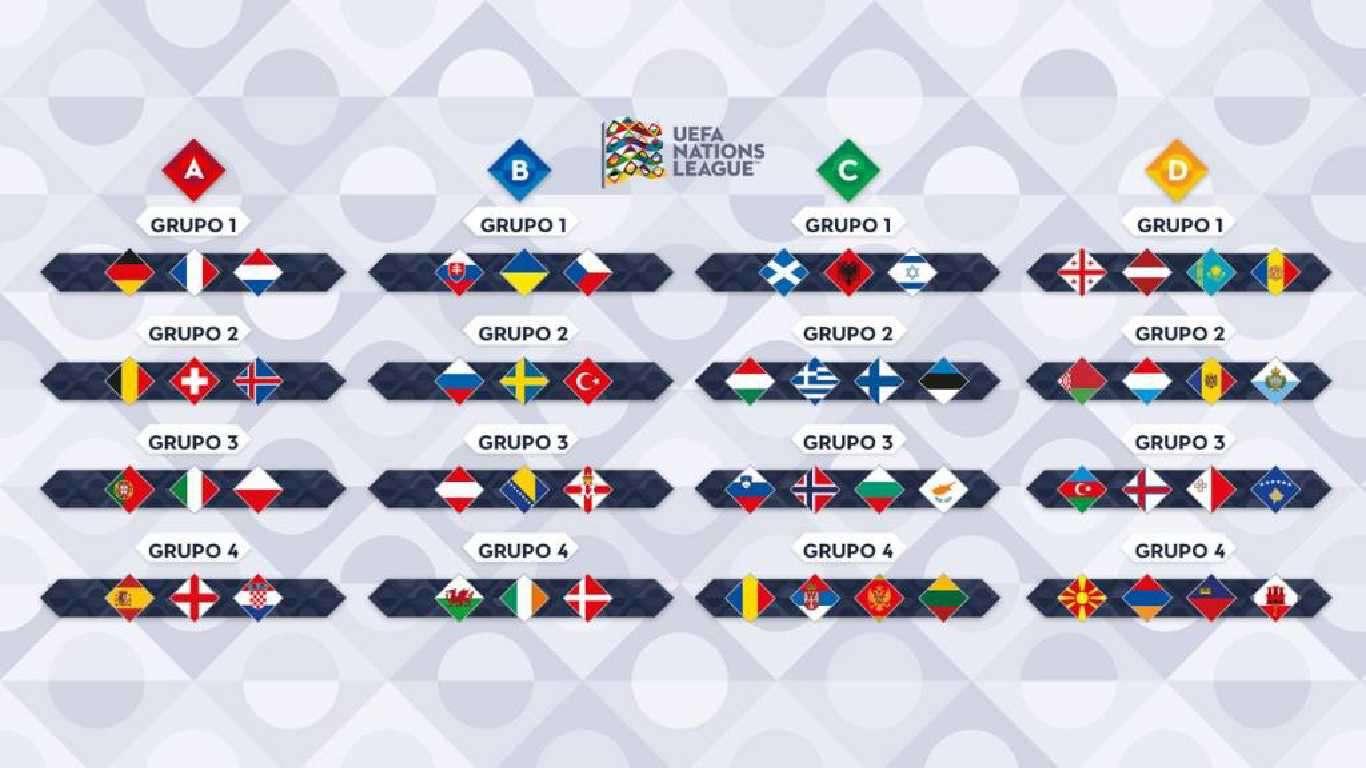 Počela Liga nacija